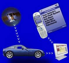 Different Features of GPS Trackers in Vehicles
