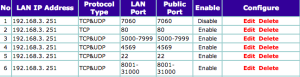 Router_Configurations